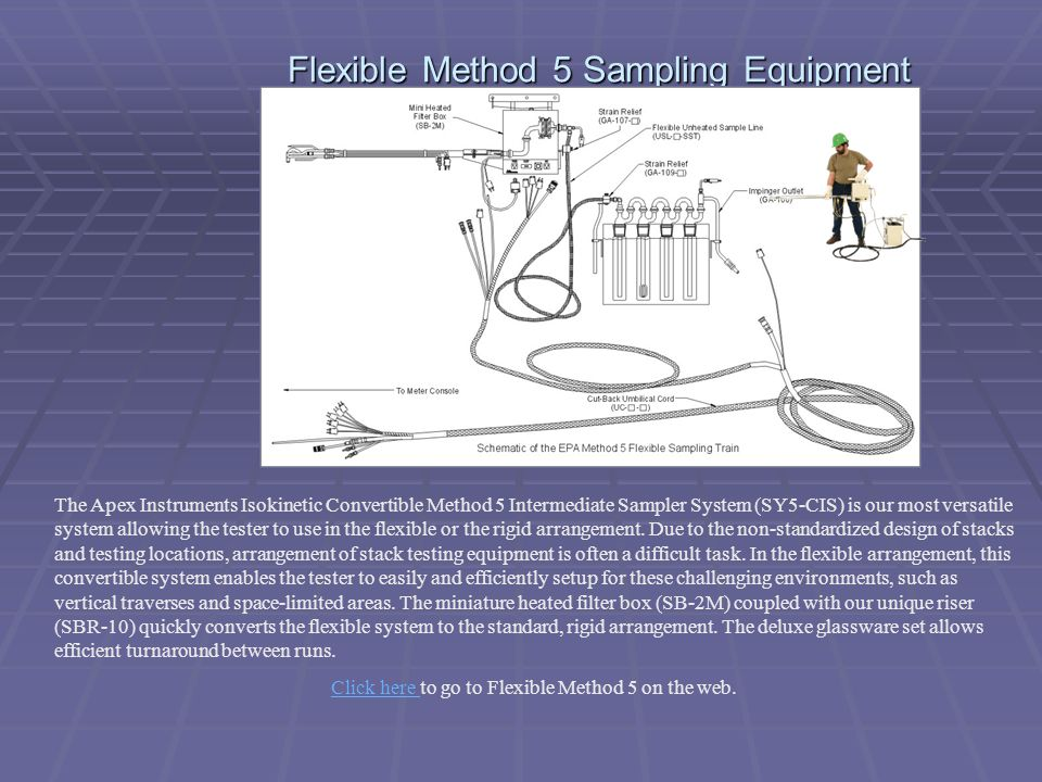 Flexible Method 5 Sampling Equipment