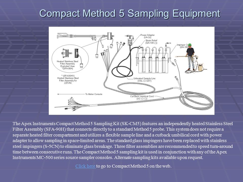 Compact Method 5 Sampling Equipment