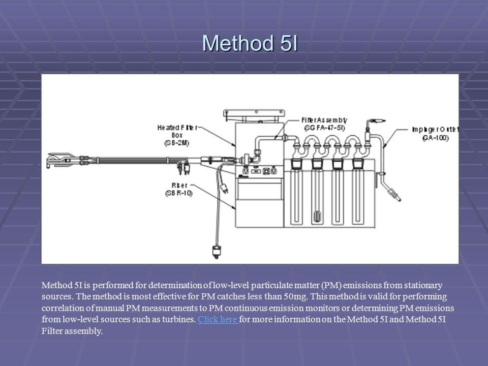 Method 5I