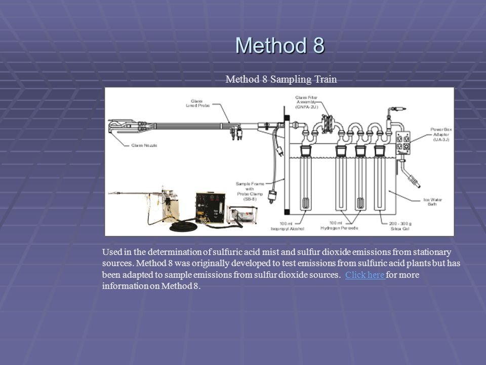 Method 8 Method 8 Sampling Train