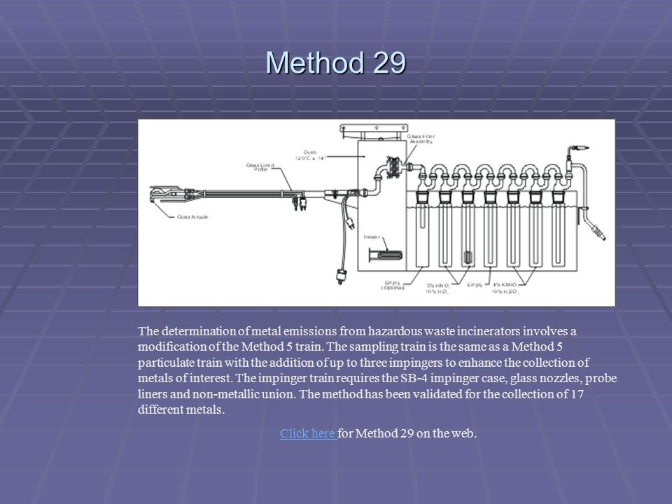 Click here for Method 29 on the web.