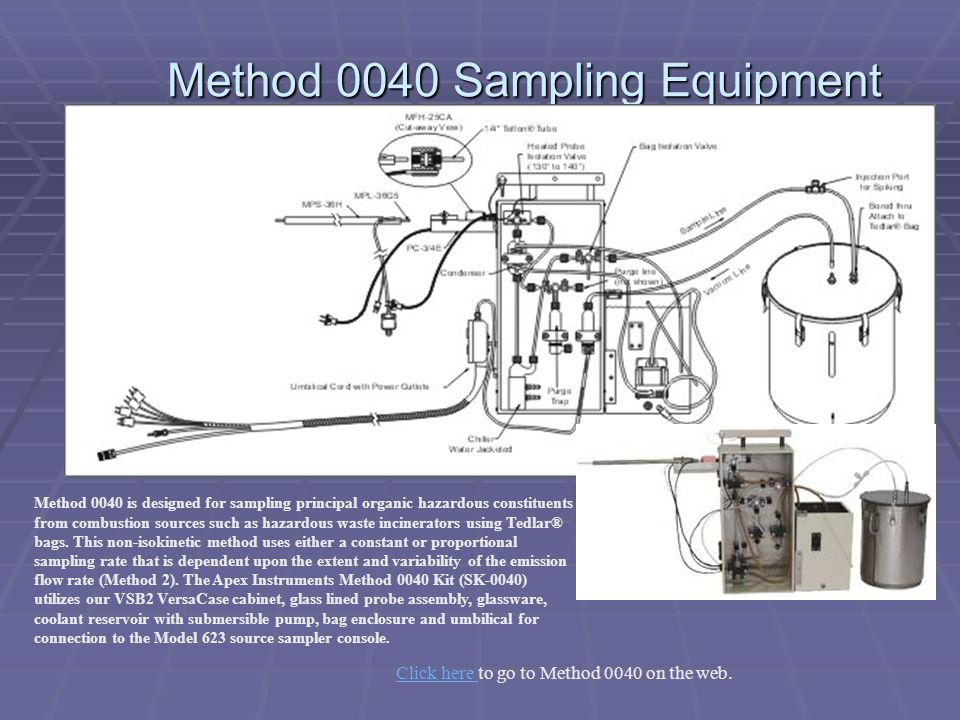 Method 0040 Sampling Equipment