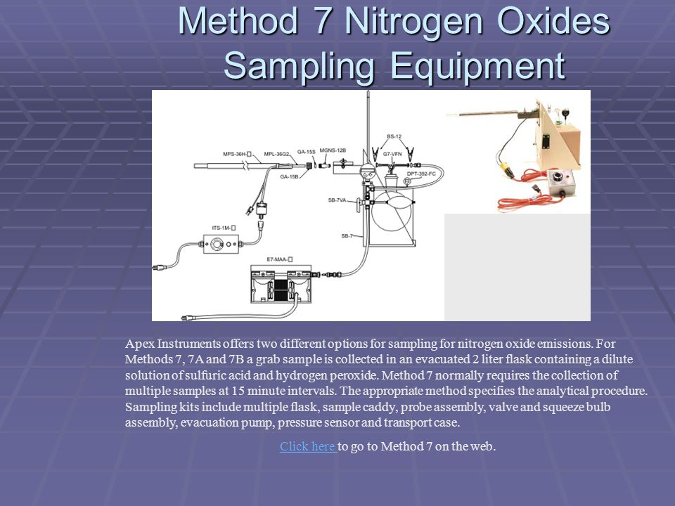Method 7 Nitrogen Oxides Sampling Equipment