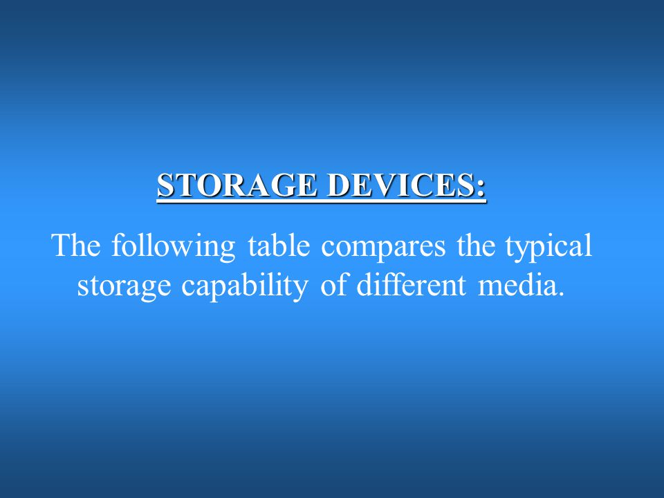 STORAGE DEVICES: The following table compares the typical storage capability of different media.