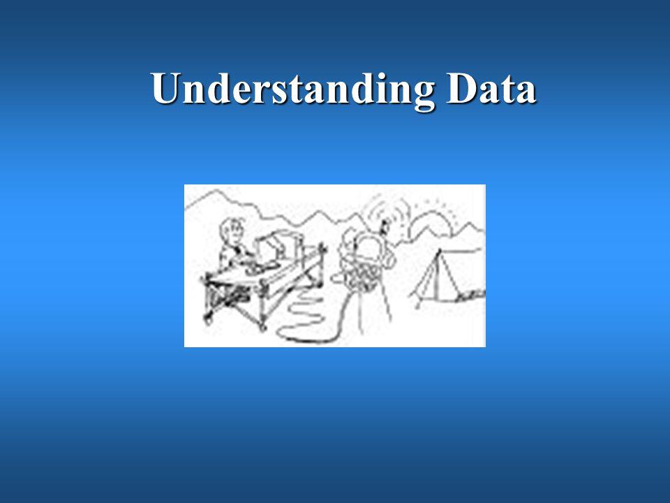 Understanding Data