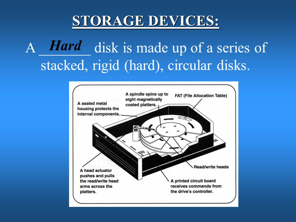 STORAGE DEVICES: A _______ disk is made up of a series of stacked, rigid (hard), circular disks.