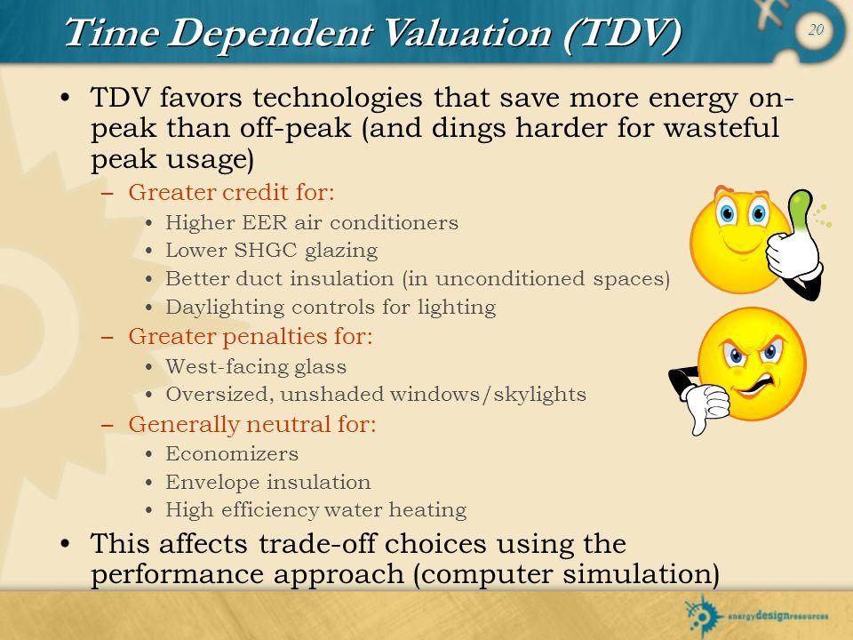 Time Dependent Valuation (TDV)