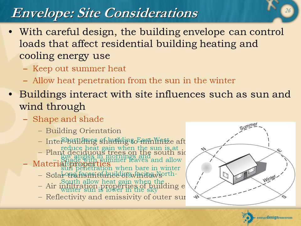 Envelope: Site Considerations