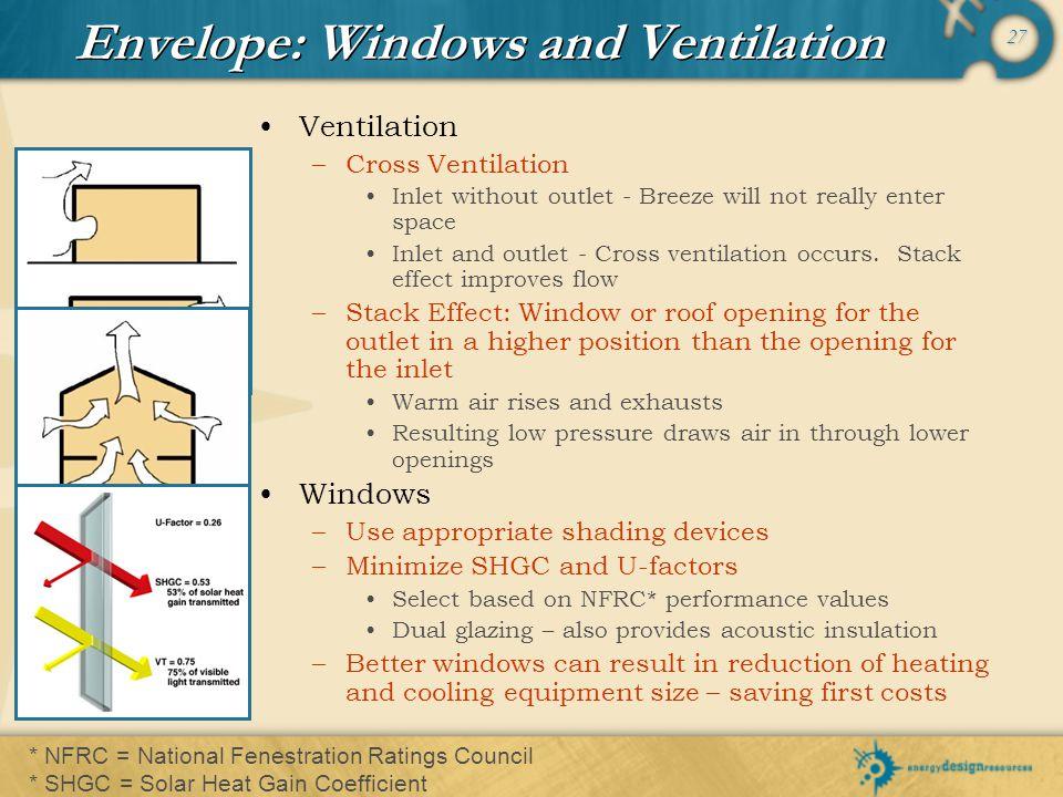 Envelope: Windows and Ventilation