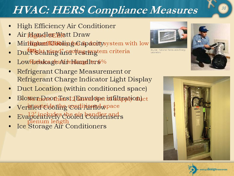 HVAC: HERS Compliance Measures