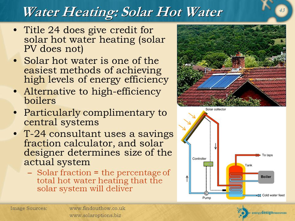 Water Heating: Solar Hot Water