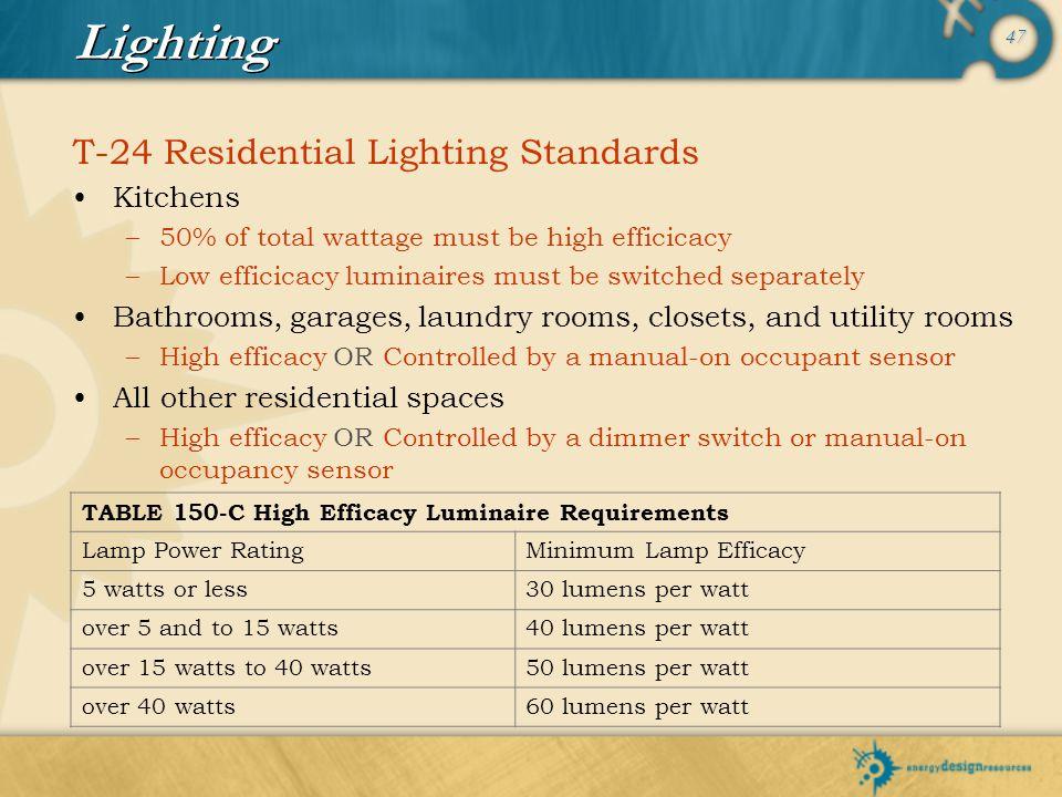 Lighting T-24 Residential Lighting Standards Kitchens