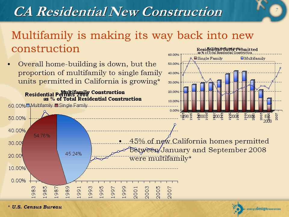 CA Residential New Construction