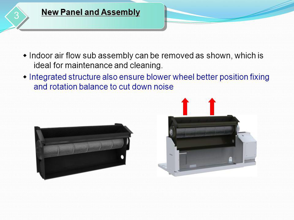 New Panel and Assembly 3. ◆ Indoor air flow sub assembly can be removed as shown, which is ideal for maintenance and cleaning.