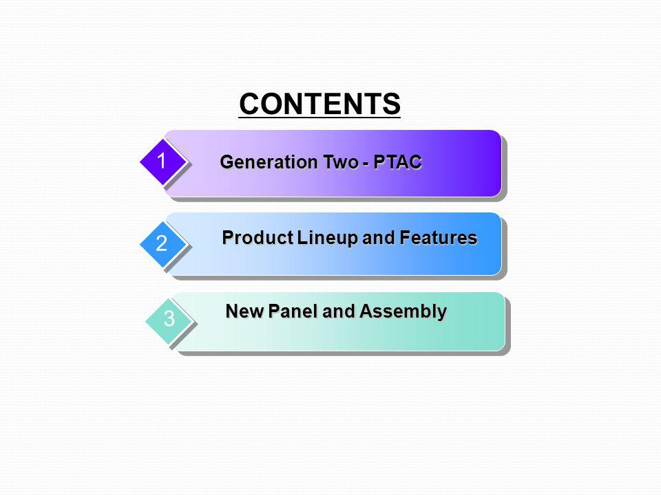 CONTENTS Generation Two - PTAC Product Lineup and Features