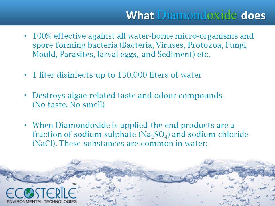 What Diamondoxide does