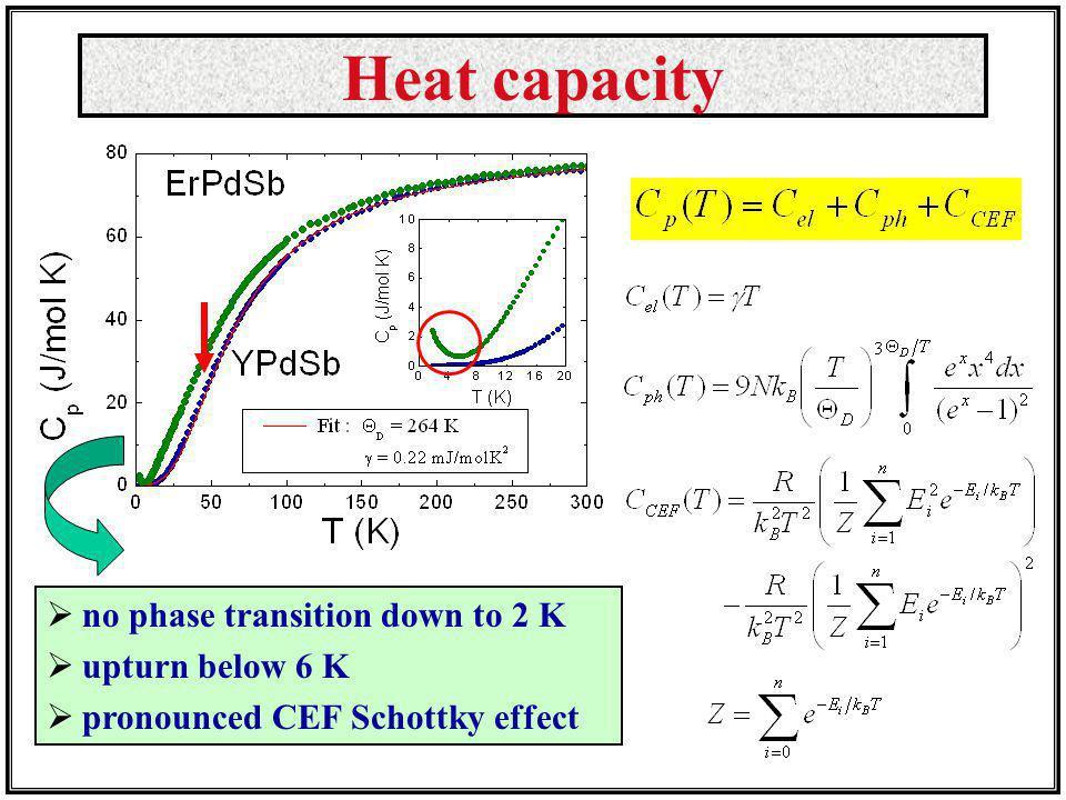 Heat capacity no phase transition down to 2 K upturn below 6 K