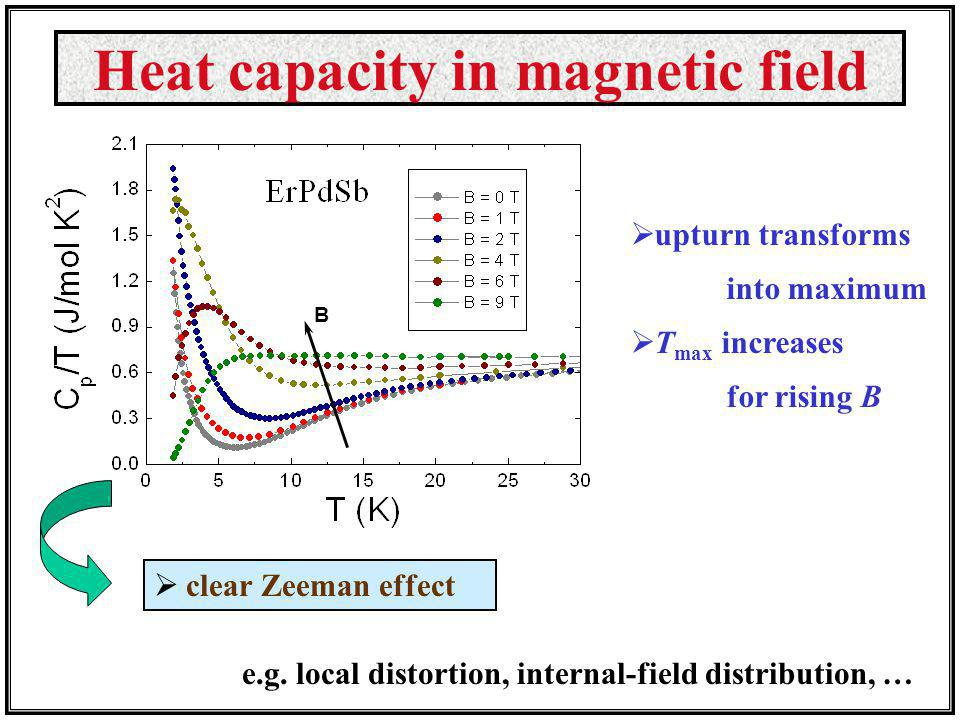 Heat capacity in magnetic field