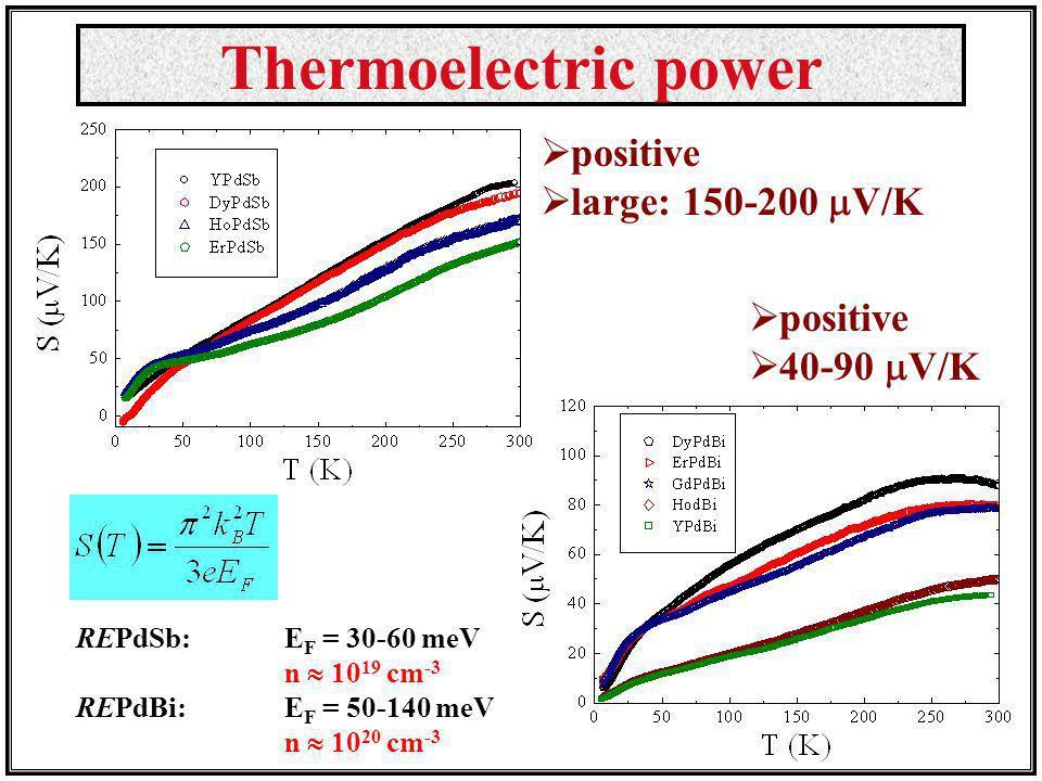 Thermoelectric power positive large: 150-200 mV/K positive 40-90 mV/K