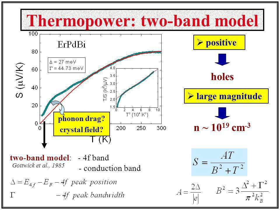 Thermopower: two-band model