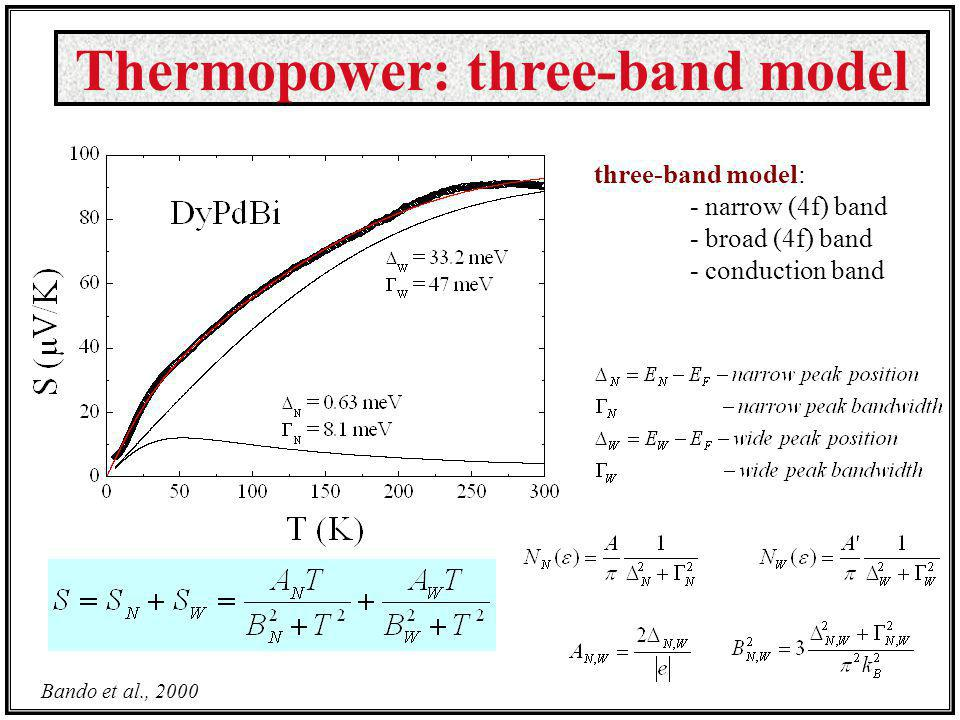 Thermopower: three-band model