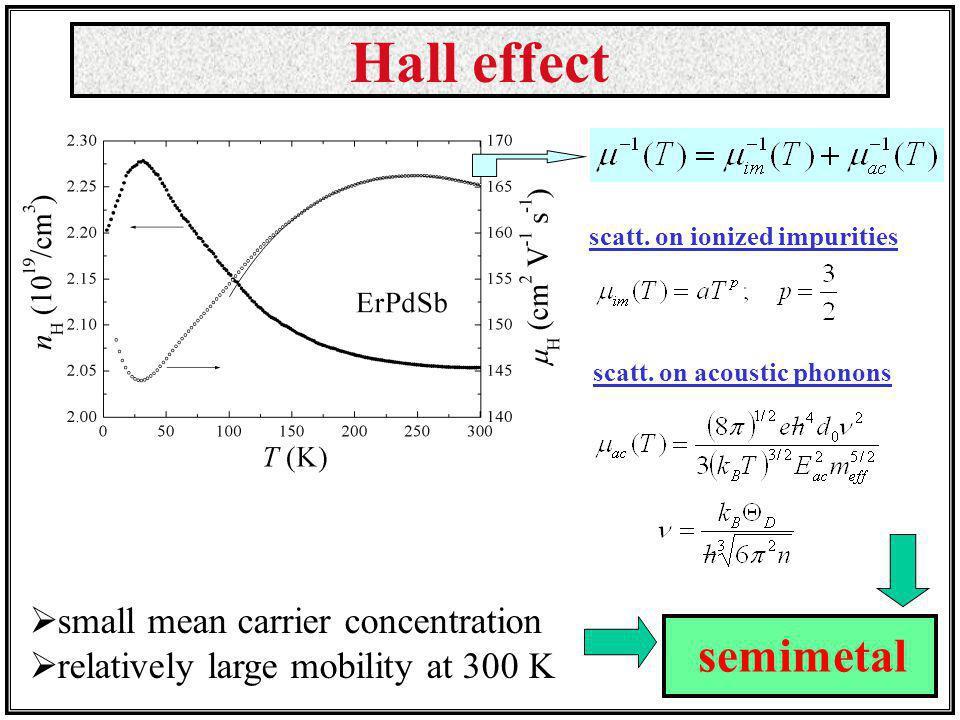 scatt. on ionized impurities scatt. on acoustic phonons