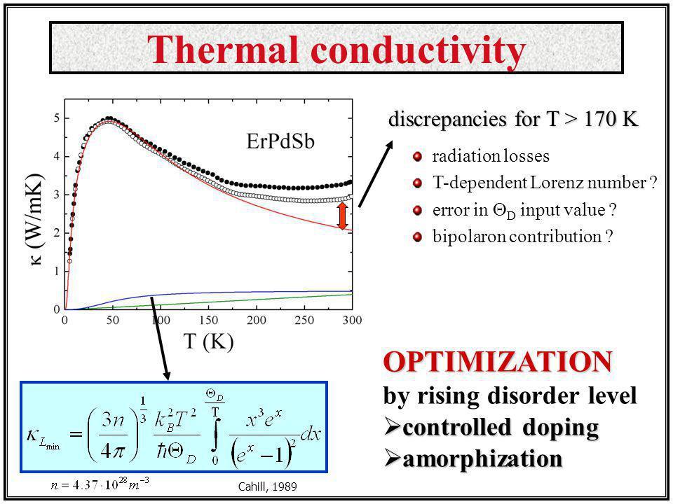 Thermal conductivity Przewodnictwo cieplne OPTIMIZATION