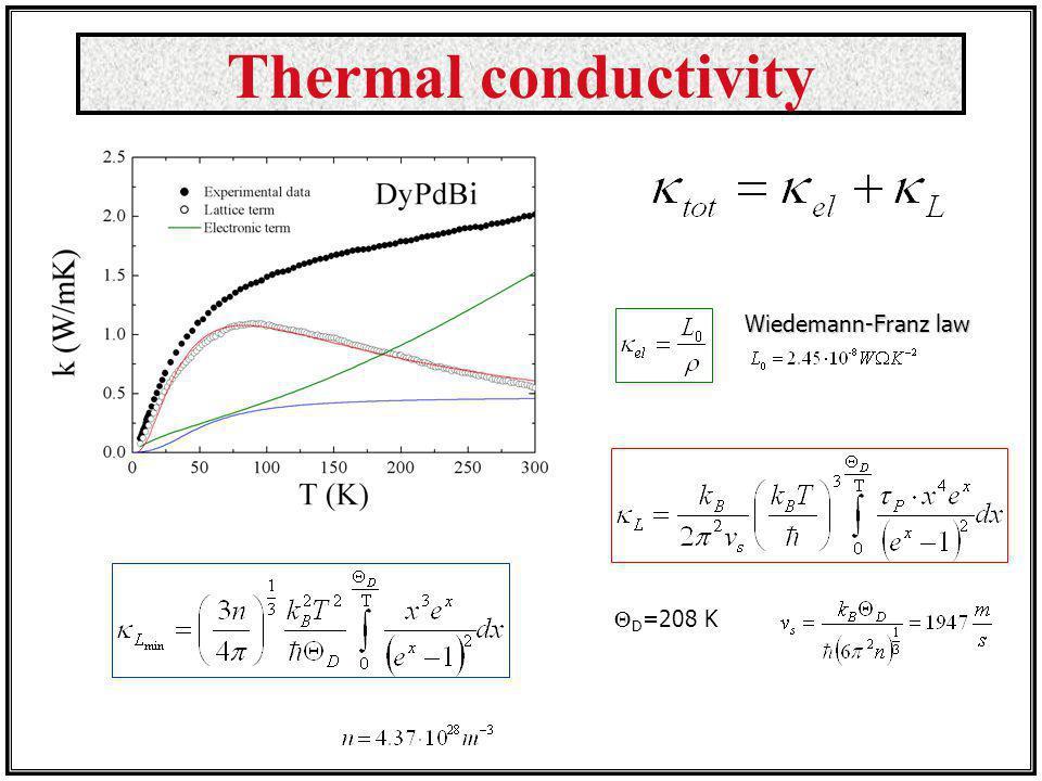 Thermal conductivity Wiedemann-Franz law D=208 K