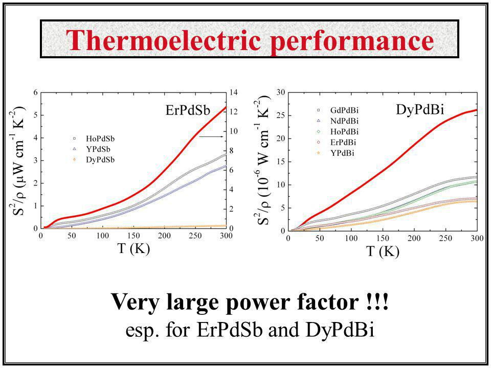 Thermoelectric performance Very large power factor !!!