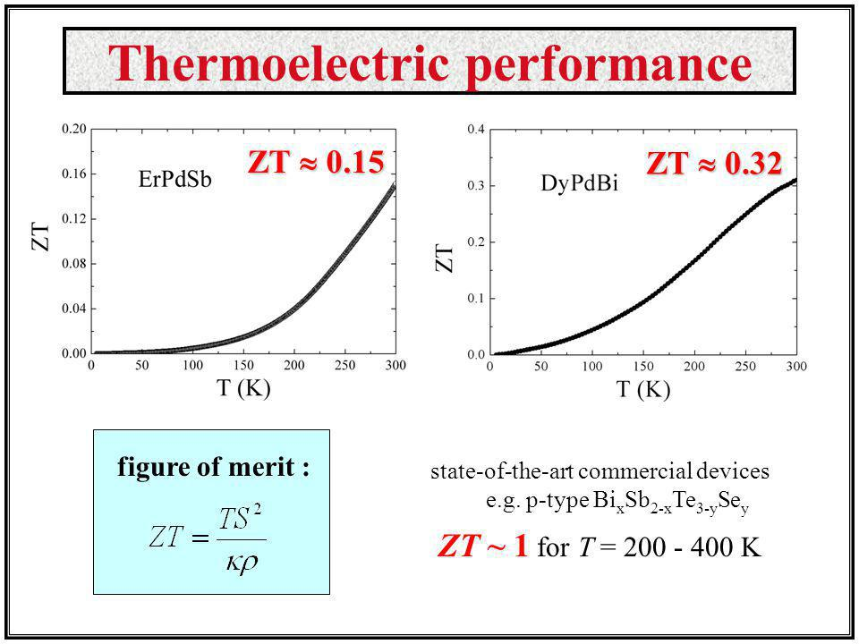 Thermoelectric performance