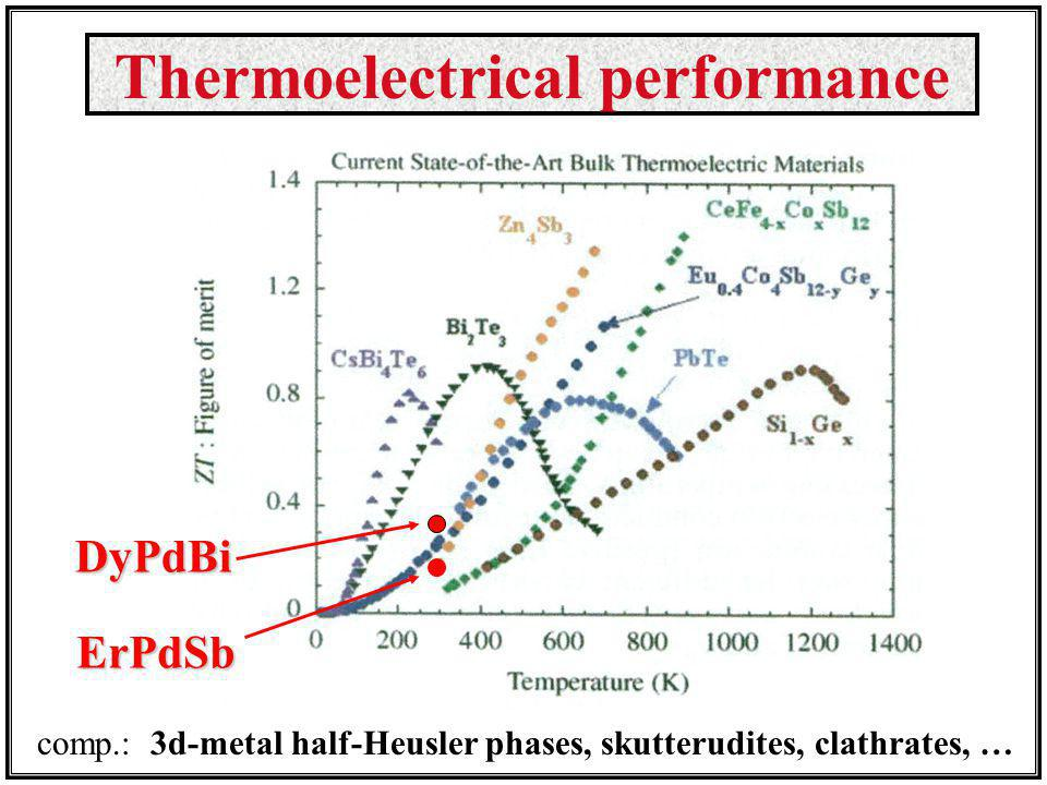 Thermoelectrical performance