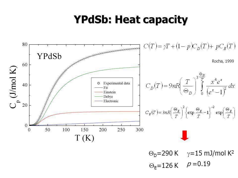 YPdSb: Heat capacity D=290 K =15 mJ/mol K2 p =0.19 E=126 K