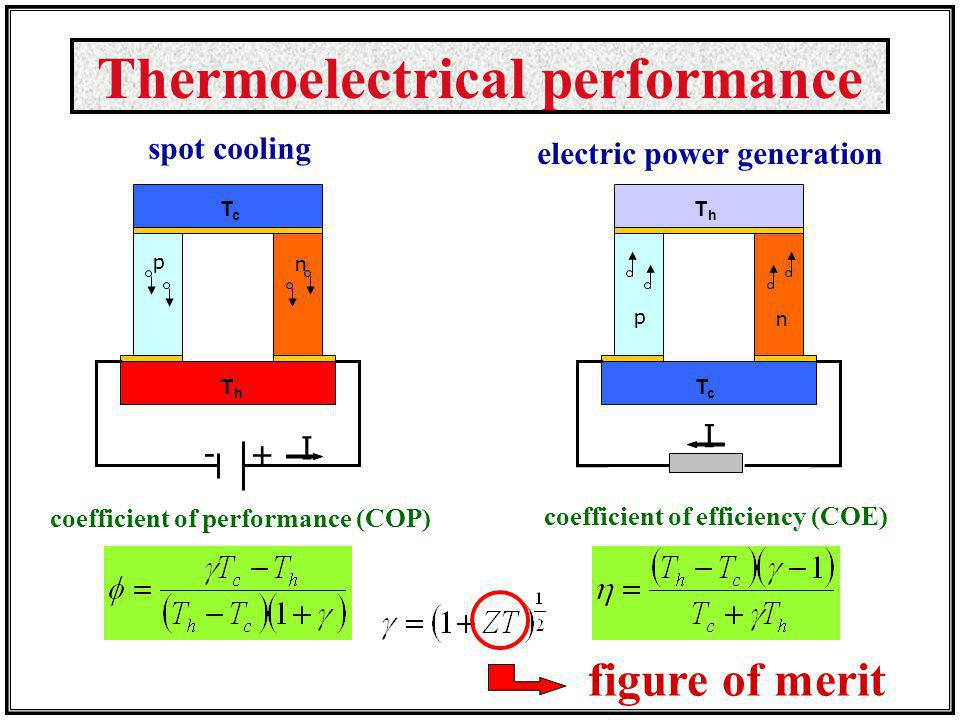 Thermoelectrical performance electric power generation