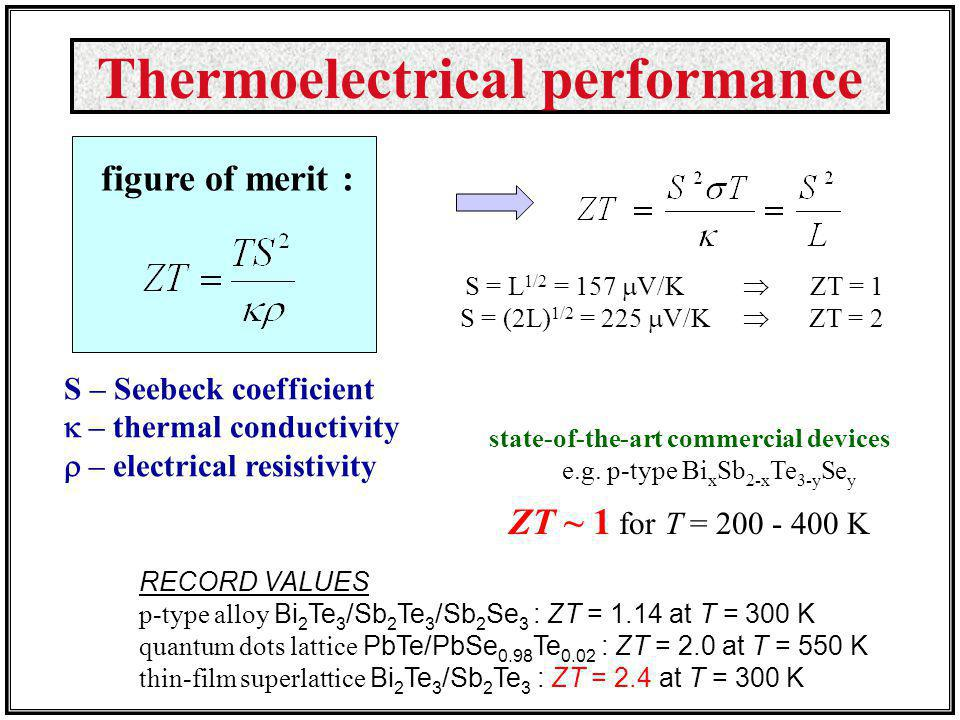 Thermoelectrical performance state-of-the-art commercial devices