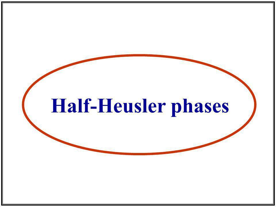 Half-Heusler phases