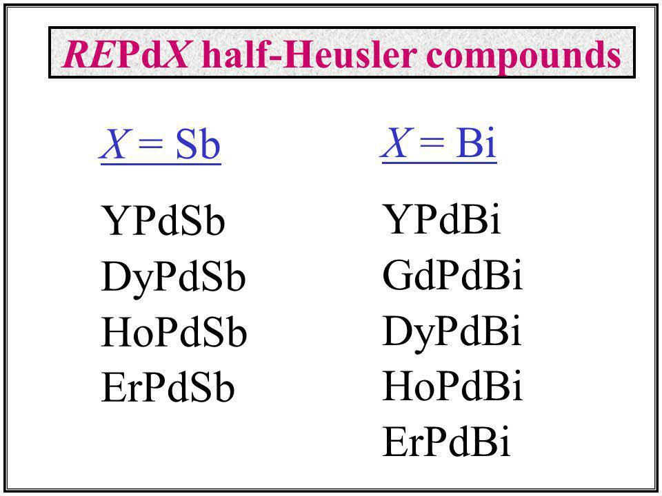 REPdX half-Heusler compounds