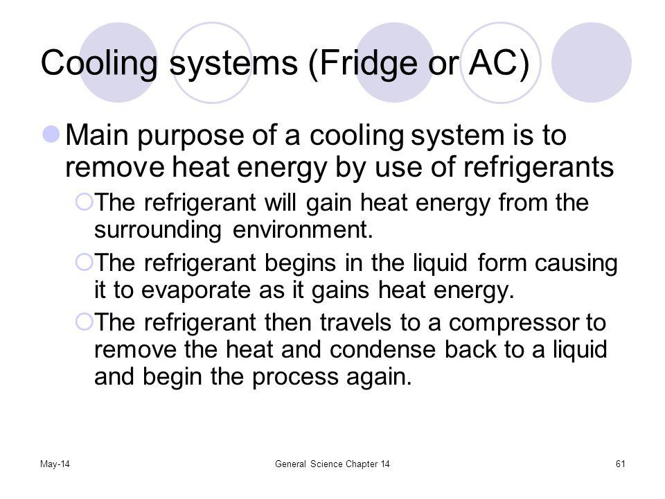 Cooling systems (Fridge or AC)