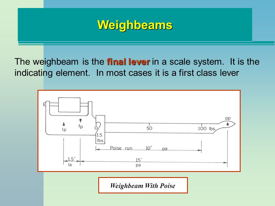 Weighbeams The weighbeam is the final lever in a scale system. It is the indicating element. In most cases it is a first class lever.