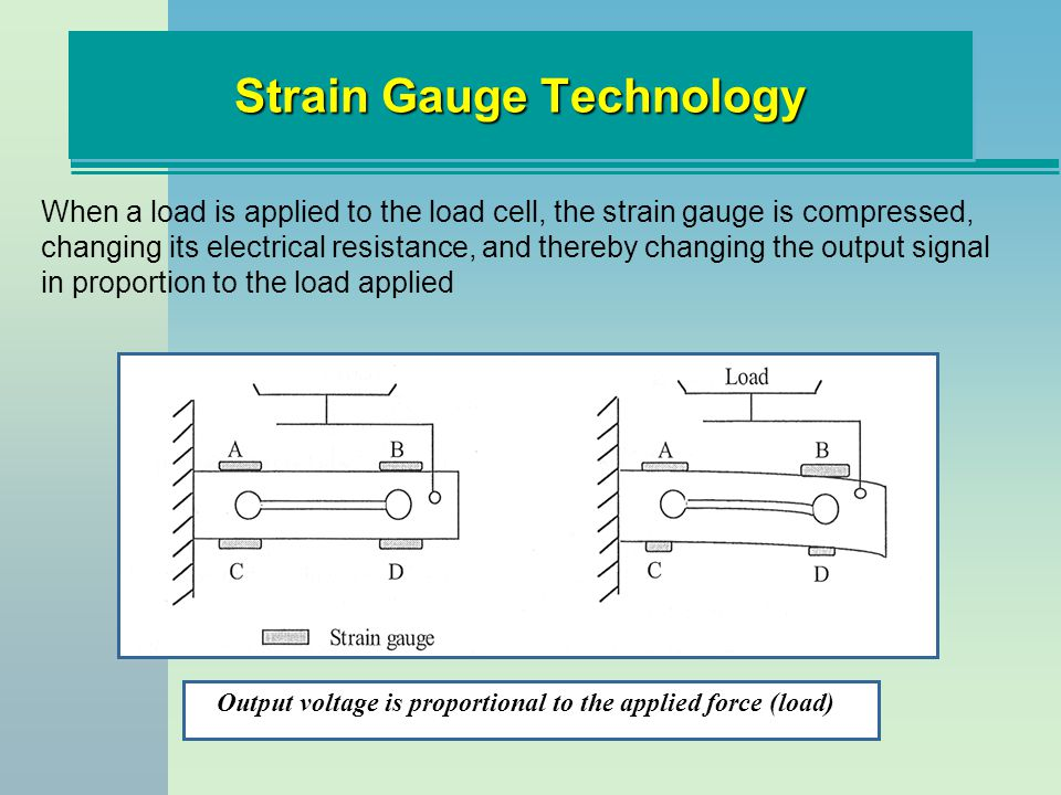 Strain Gauge Technology
