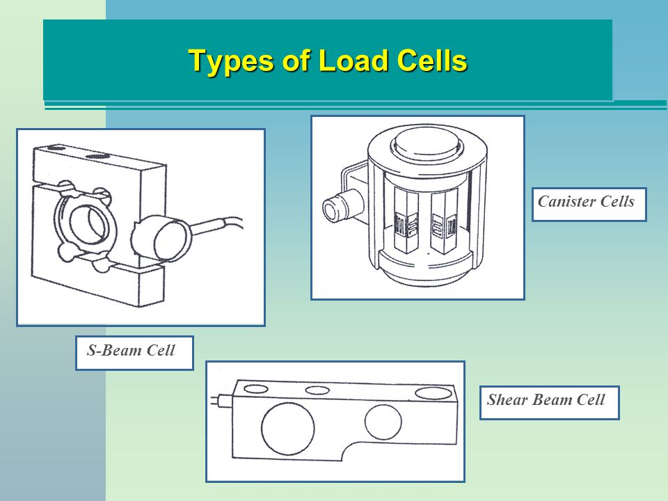 Types of Load Cells Canister Cells S-Beam Cell Shear Beam Cell