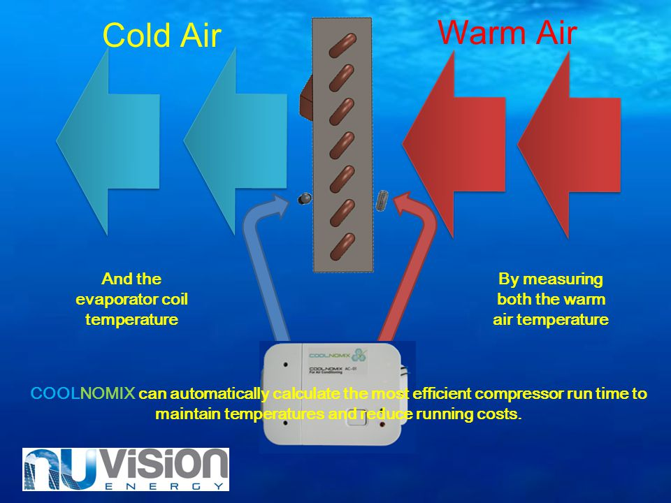 Warm Air Cold Air And the evaporator coil temperature