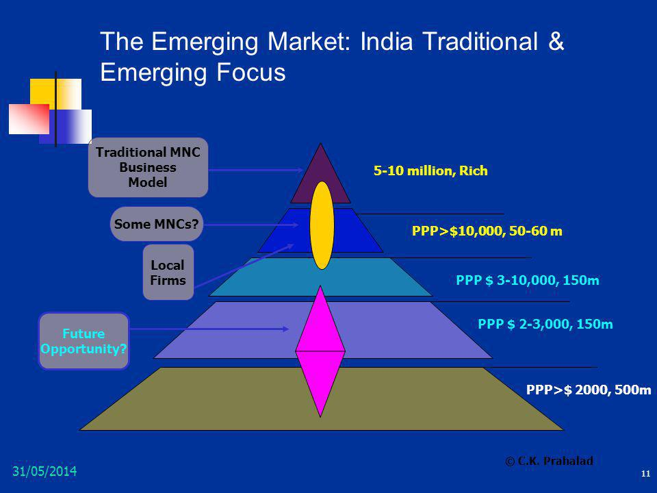 The Emerging Market: India Traditional & Emerging Focus