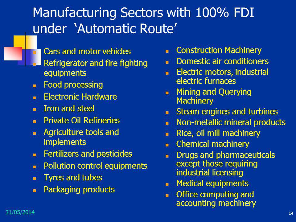 Manufacturing Sectors with 100% FDI under 'Automatic Route'