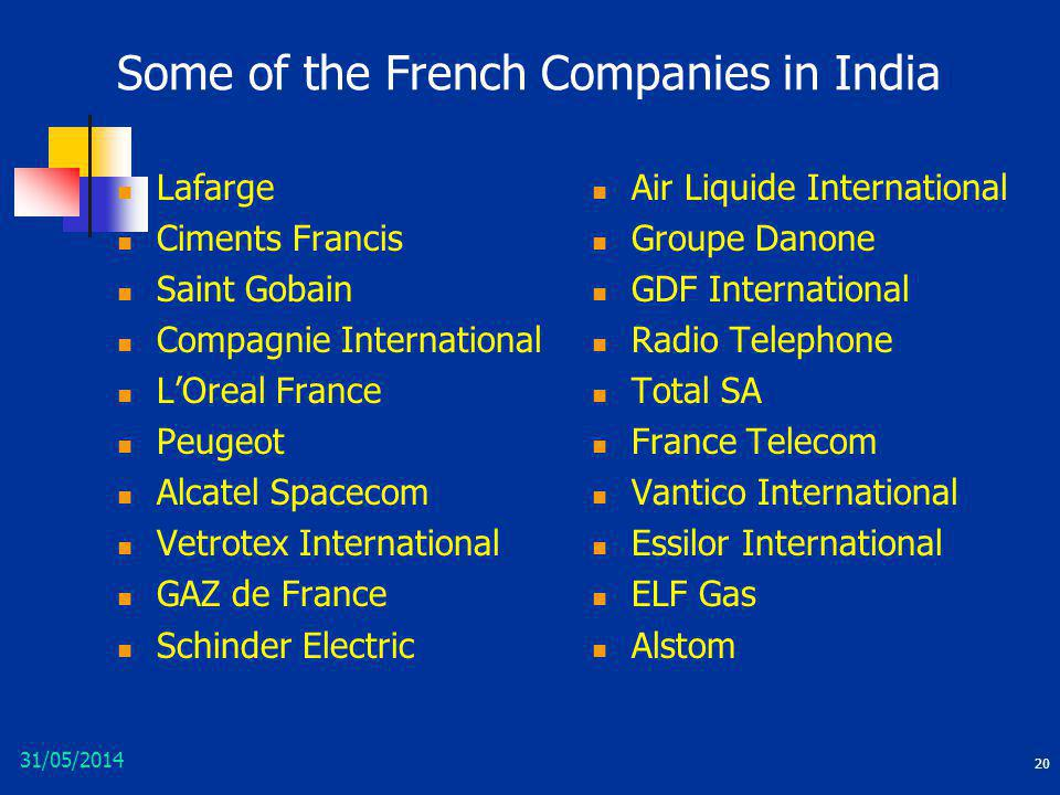 Some of the French Companies in India