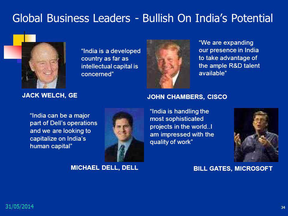 Global Business Leaders - Bullish On India's Potential