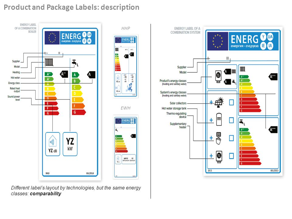 Product and Package Labels: description