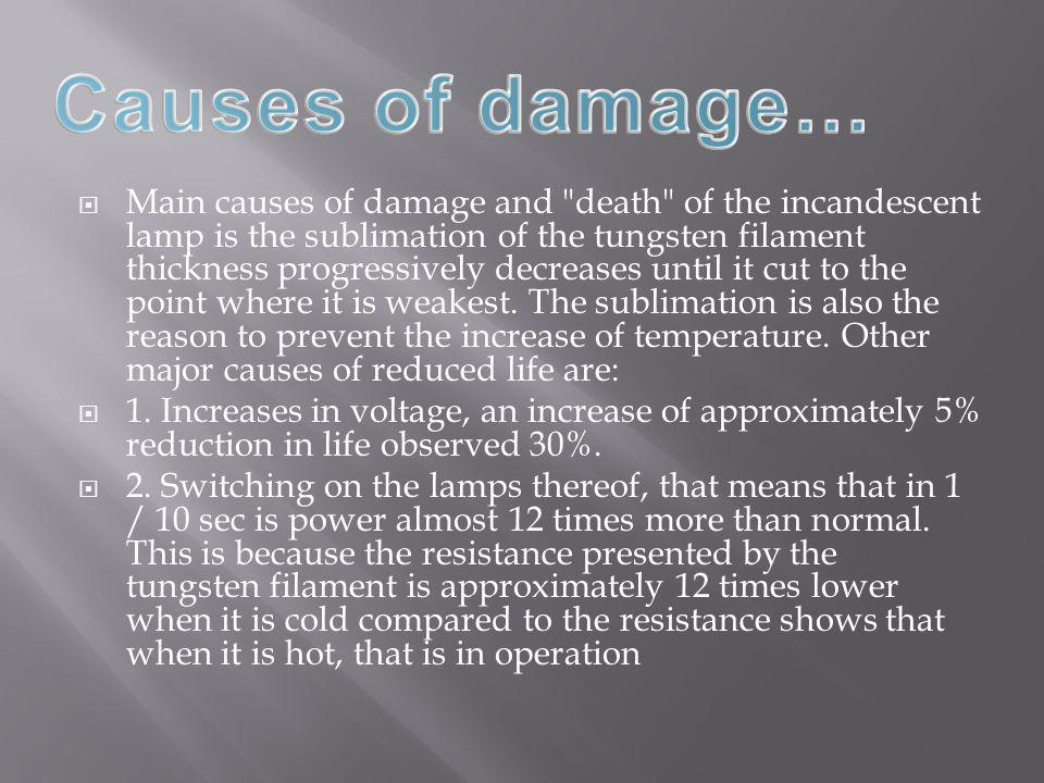 Causes of damage…