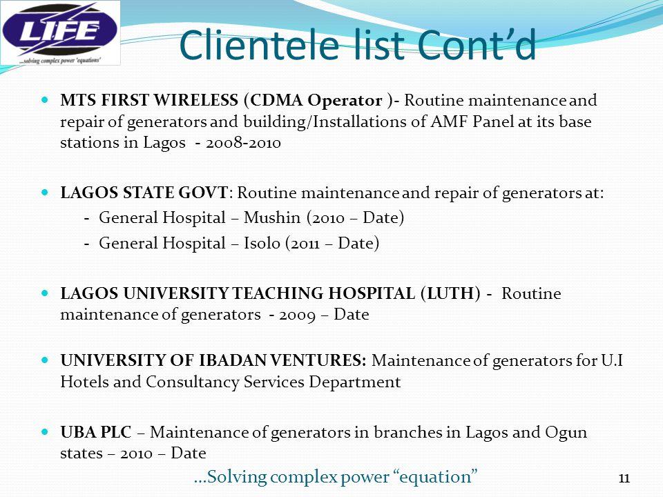 Clientele list Cont'd …Solving complex power equation