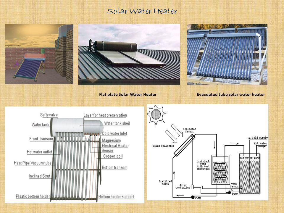 Flat plate Solar Water Heater Evacuated tube solar water heater