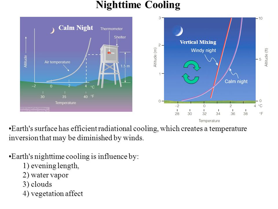 Nighttime Cooling Calm Night. Vertical Mixing.